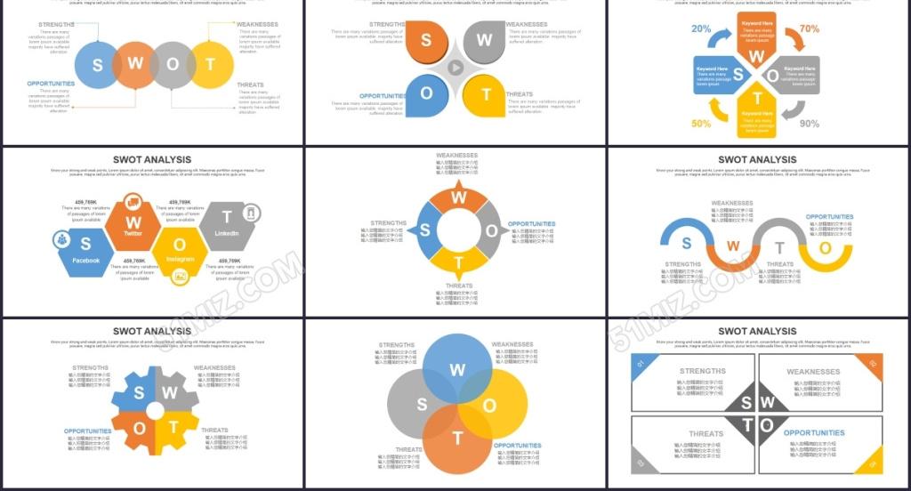swot个人分析案例_swot分析PPT模板下载 - 觅知网